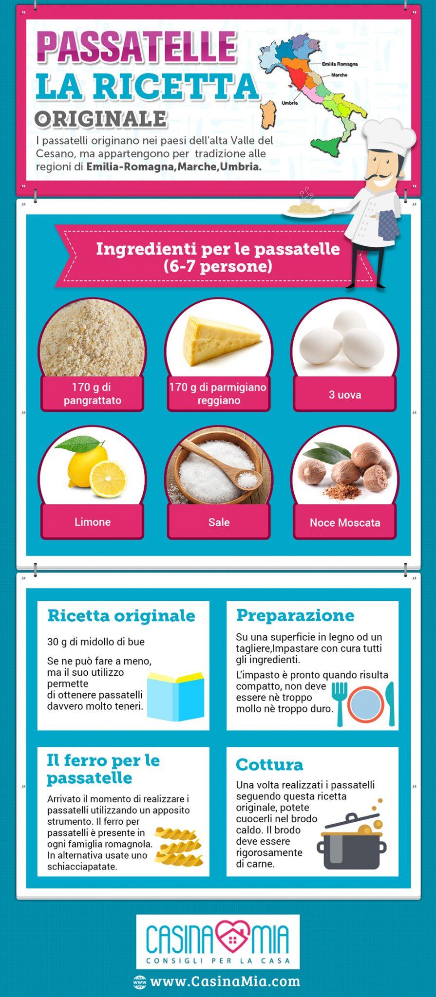 passatelli-infografica