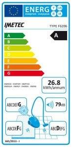 classe energetica Imetec Piuma