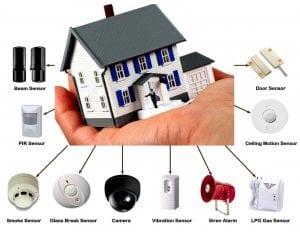 componenti impianto allarme gsm