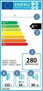 esempio etichetta energetica congelatore