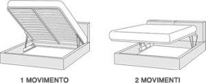 movimenti di apertura letto contenitore