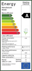 ETICHETTA ENERGETICA ASCIUGATRICE 135x300 - Asciugatrice - La Super Guida: La migliore, a gas, a pompa di calore, le classi energetiche - Le opinioni dei consumatori e molto atro ancora