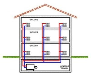 Schema impianto riscaldamento com 39 fatto analizziamo for Disegno impianto riscaldamento a termosifoni