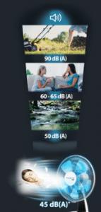 rowenta silence 143x300 - I top 5 Ventilatori silenziosi per combattere l'afa estiva